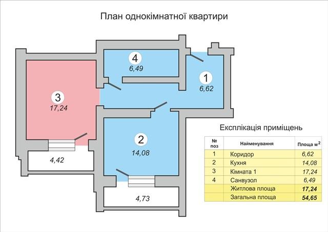 ЖК Левада планировка
