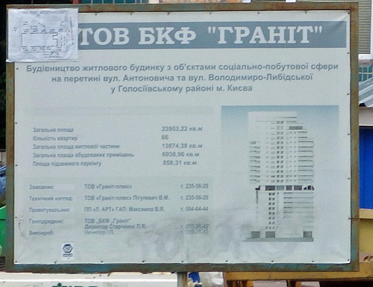 Пасспорт ЖК Владимирский