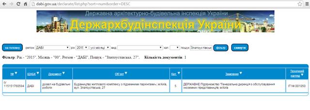 ЖК Шевченковский в базе ГАСК