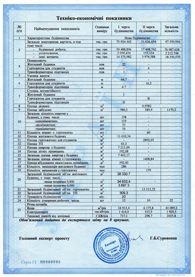 """ЖК """"Шевченковский квартал"""" экспертная оценка"""