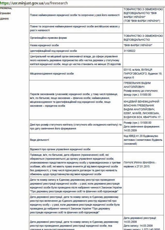 """ЖК """"Шевченковский квартал"""" Фарби Украины"""