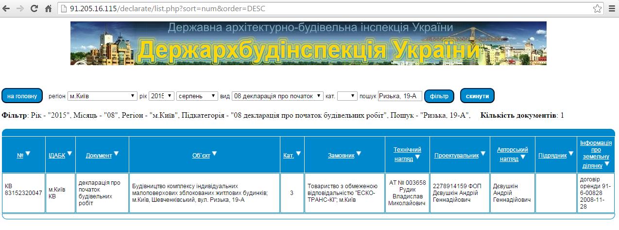 ЖК «Прибалтийский» декларация