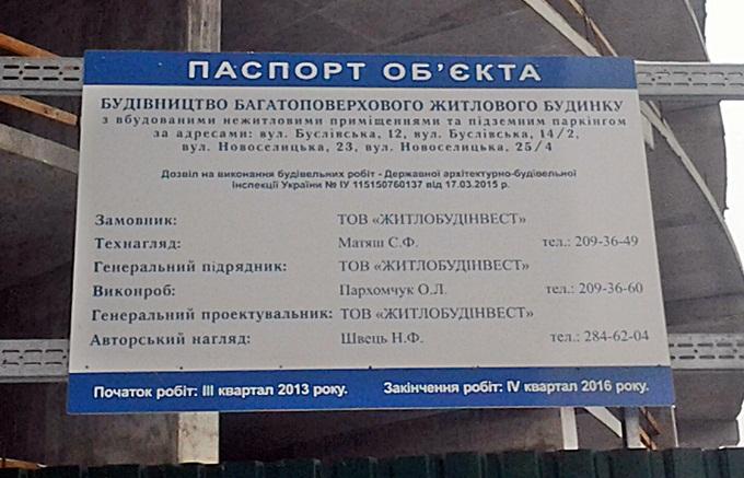 ЖК Busov Hill новый паспорт