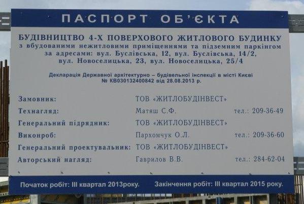 ЖК Busov Hill старый паспорт