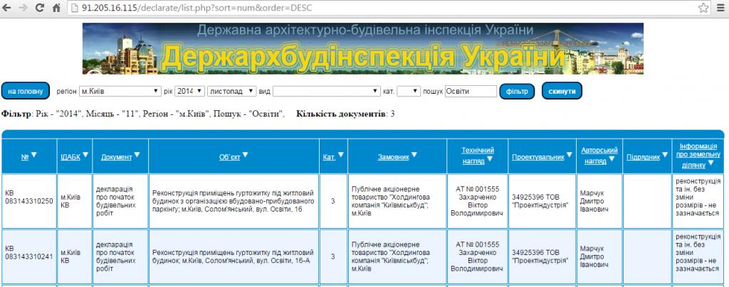 ЖК «Освиты» от КГС 3 декларация