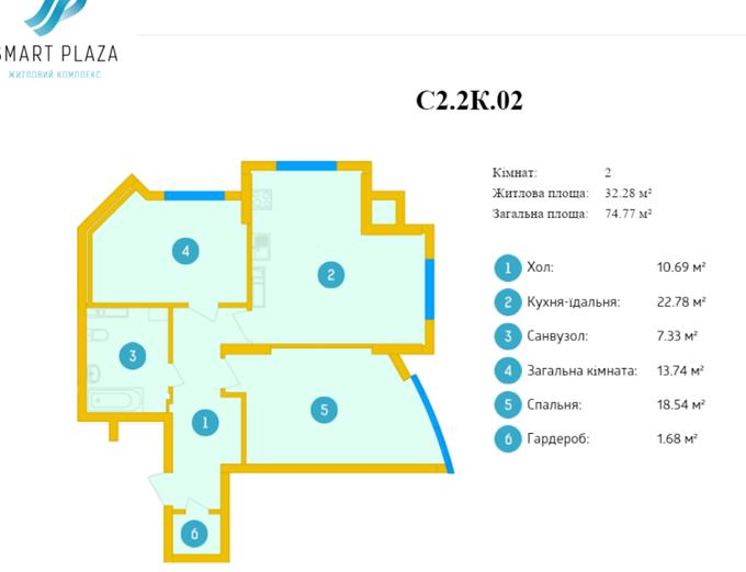 ЖК Смарт Плаза на Политехе двухкомнатная квартира планировки