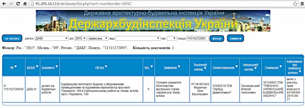 ЖК «Верховина» от Укрбуд дозвил