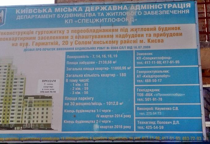 ЖК на Гарматной, 20 от Спецжитлофонда пасспорт