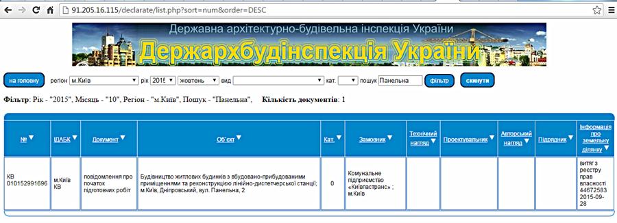 ЖК на Панельной от КГС начало работы