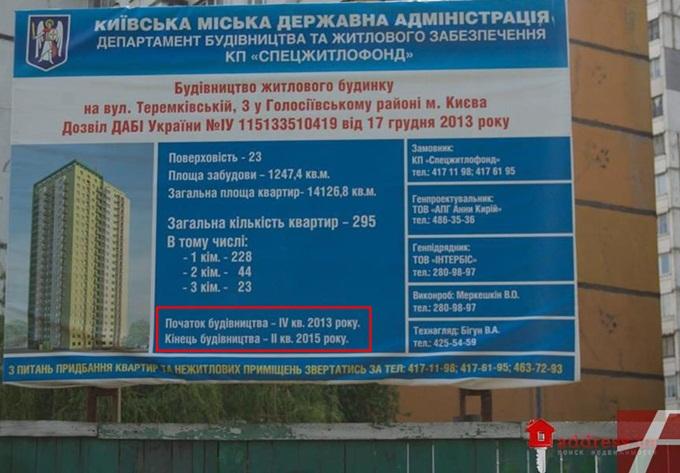 ЖК на Теремковской, 3 от Спецжитлофонда старый пасспорт
