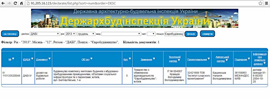 ЖК «Кирилловский Гай» от Укрбуда разрешение