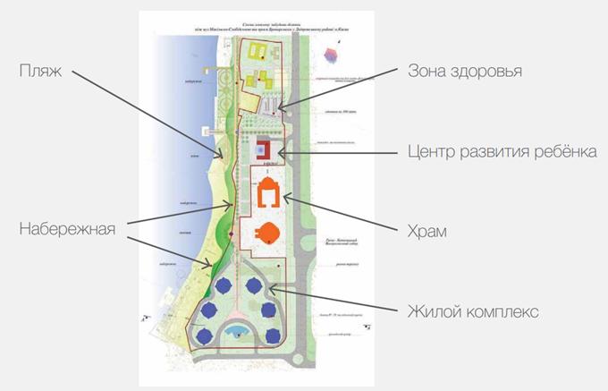 ЖК «Солнечная Ривьера» от Укрбуд новый генплан