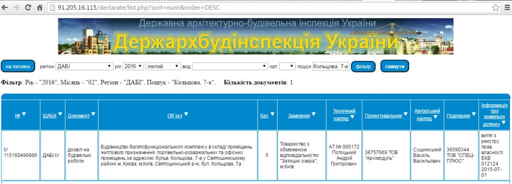 ЖК «Пектораль» от Укрбуд дозвіл