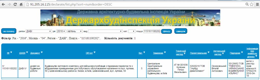 ЖК «Покрова» от Укрбуд ГАСК