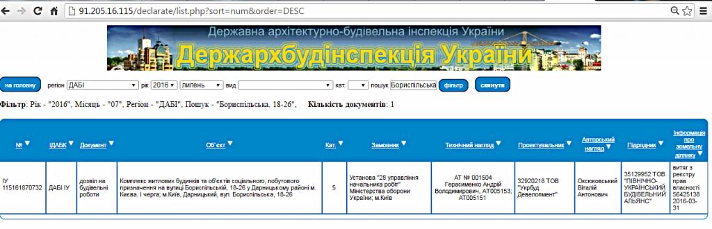 ЖК «Чарiвне мiсто» от Укрбуд разрешение ГАСК