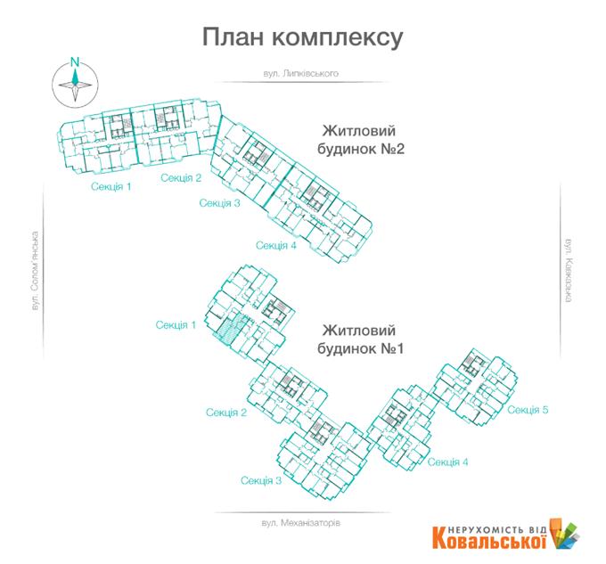 ЖК «Династия» от Ковальской генеральный план комплекса