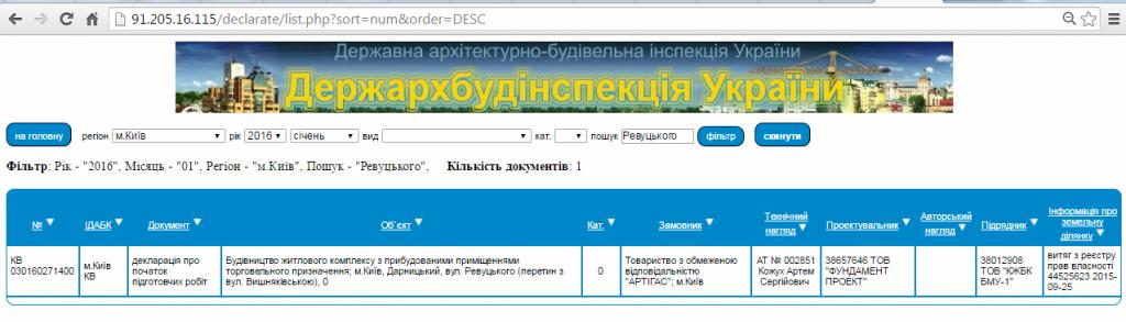 ЖК «На Ревуцкого» от Фундамента ГАСК декларация