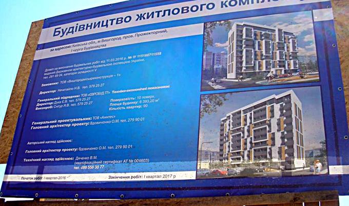 ЖК «Вышгород Сити Парк» пасспорт
