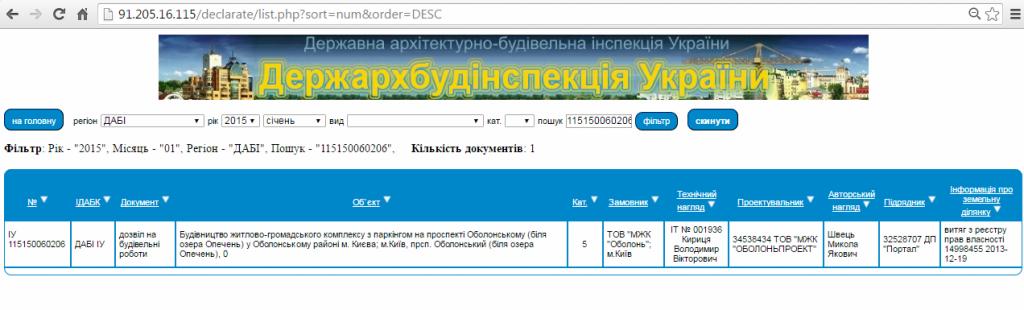 ЖК Оболонь Скай разрешение на строительство ГАСК