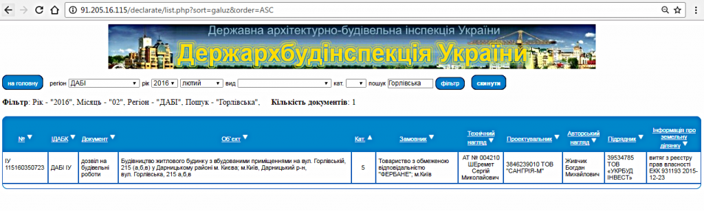 ЖК на Горловской, 215 (а, б, в) от КГС разрешение