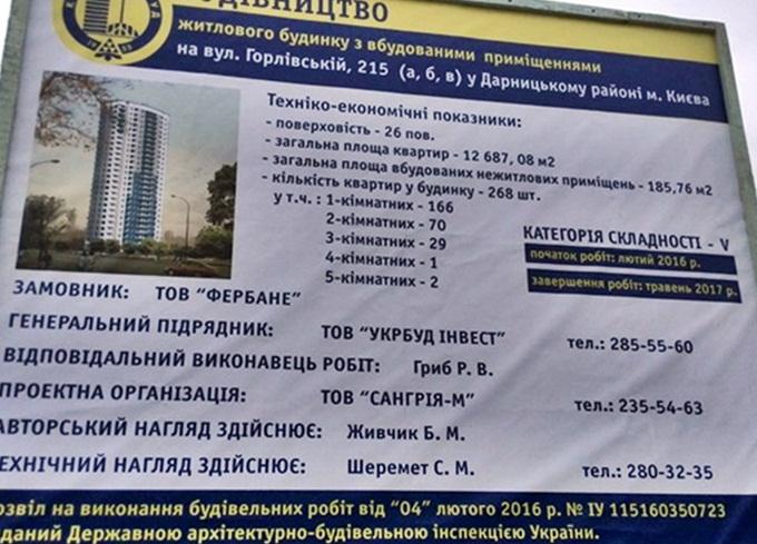 ЖК на Горловской, 215 (а, б, в) от КГС пасспорт