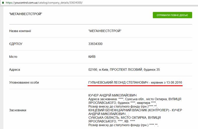 ЖК на Светлицкого, 35 директор Гульчевский