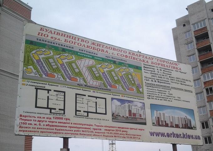 ЖК «Городок» от застройщика «Эркер» строительный пасспорт