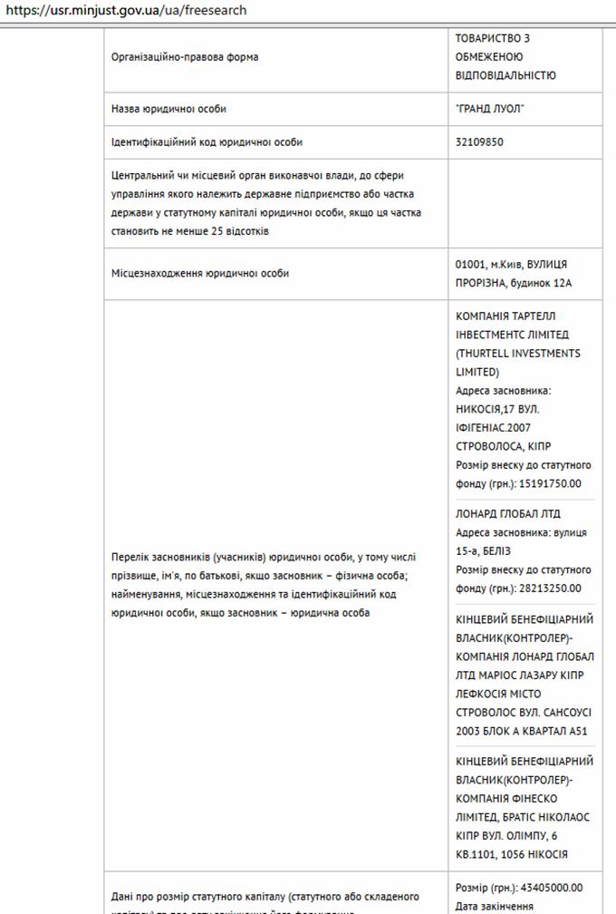 ЖК Панорама от «bUd development» данные о Гранд Луол