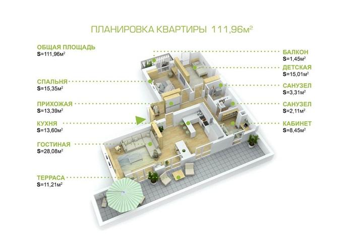 ЖК «Urban Ranch» в Чубинском планировка однокомнатной квартиры с террасой
