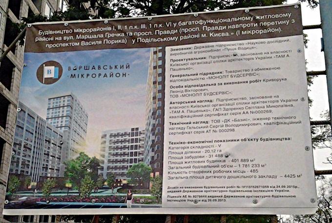 ЖК «Варшавский микрорайон» от Столица Групп пасспорт