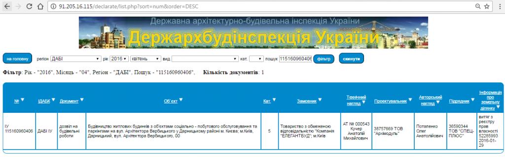 ЖК «Злагода» от Укрбуд ГАСК разрешение
