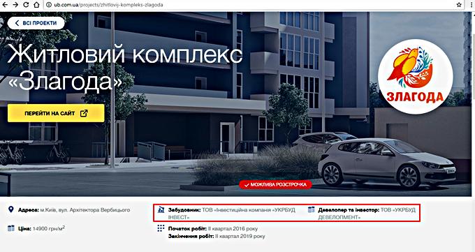 ЖК «Злагода» от Укрбуд данные об учасниках
