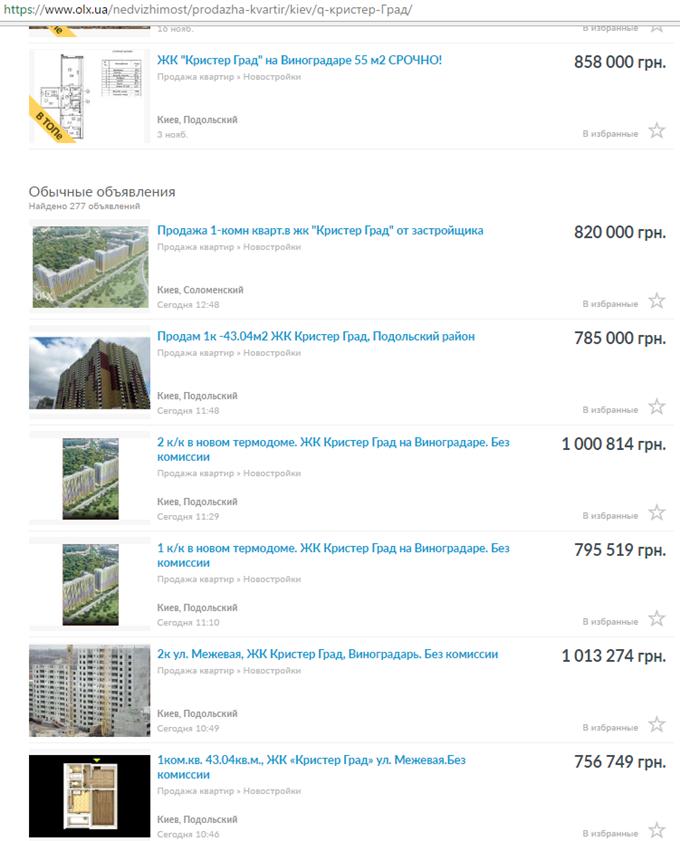 Год спустя: ЖК «Кристер Град» предложения квартир по переуступке