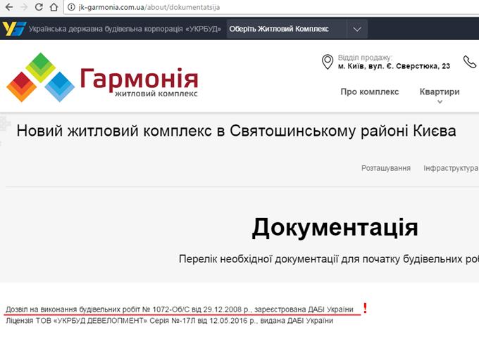 ЖК «Гармония» от УкрБуд документы