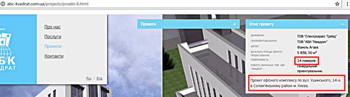 ЖК Каравай Тауер на Ушинского описание проекта на сайте застройщика