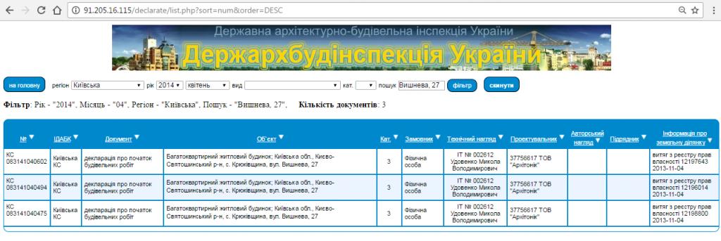 ЖК «Вишнева оселя» в Крюковщине разрешение на строительство