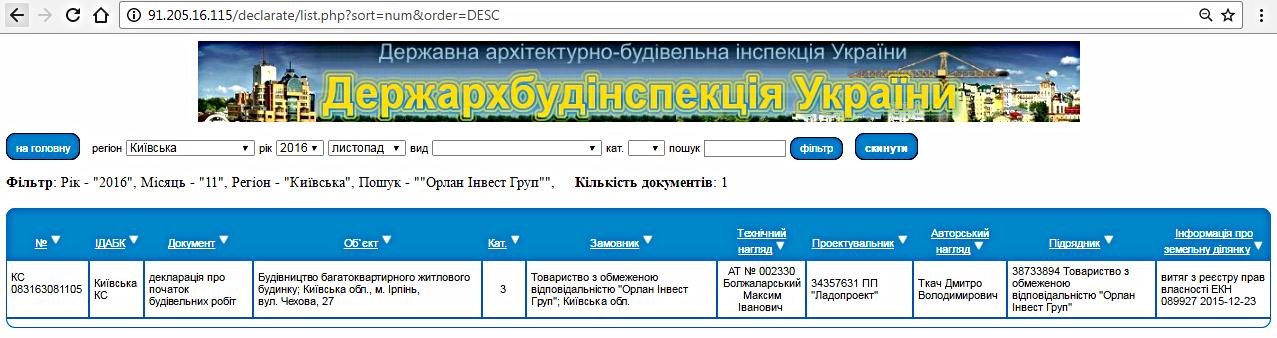 ЖК «Чехов Парк Квартал» в Ирпене декларация