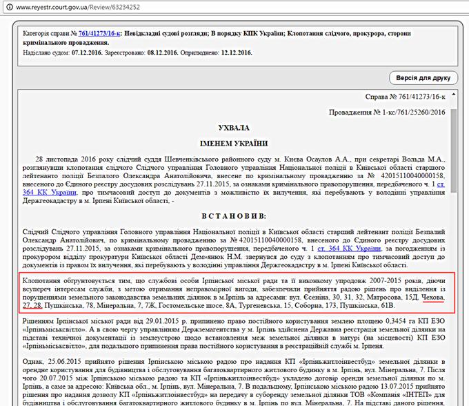 ЖК «Чехов Парк Квартал» в Ирпене участок фигурирует в криминальном расследовании