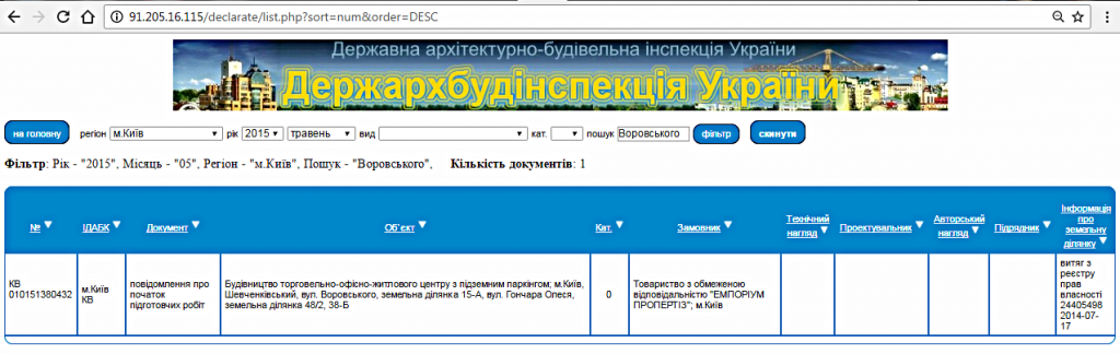 ЖК «Ярославов Град» ГАСК