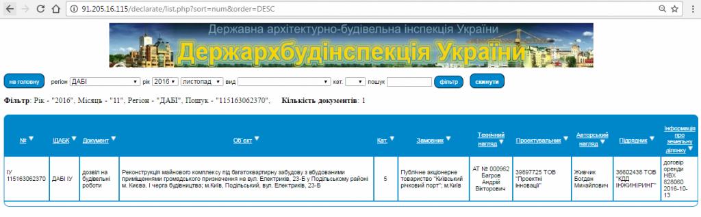 ЖК Рыбальский разрешение на строительство