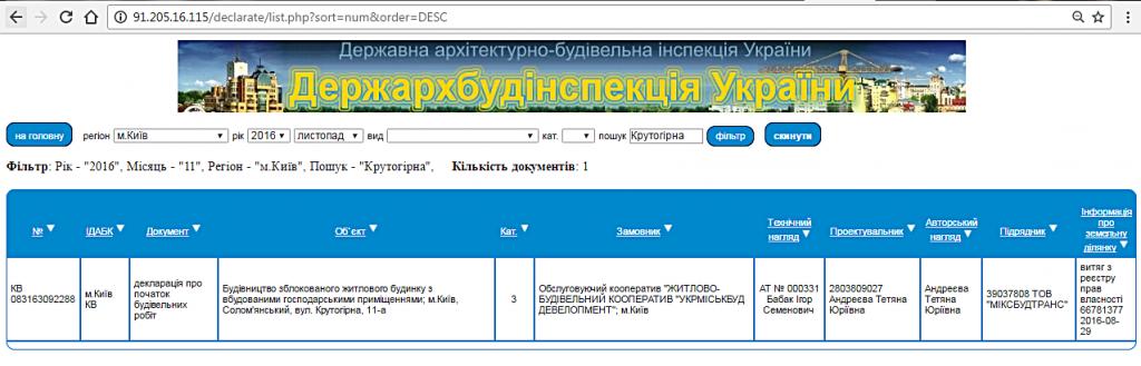ЖК ЕвроСкай на Крутогорной ГАСК