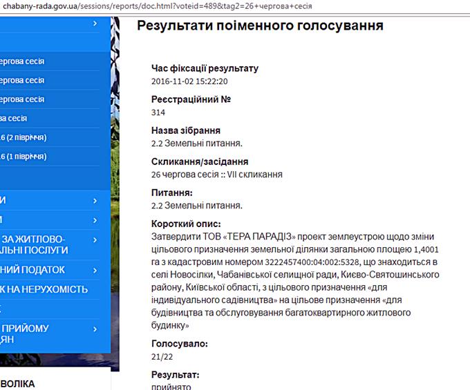 ЖК «Новые Теремки» в Новоселках разрешение о смене целевого назначения участка