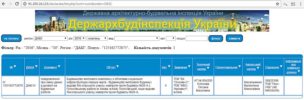 ЖК Orange City от GEOS разрешительные документы ГАСК
