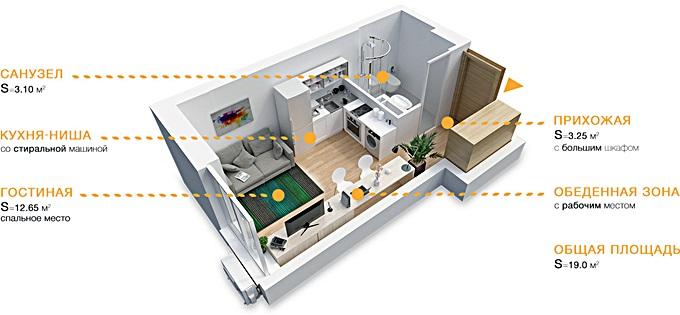 Планировка смарт-квартиры в ЖК «Комфорт Таун»