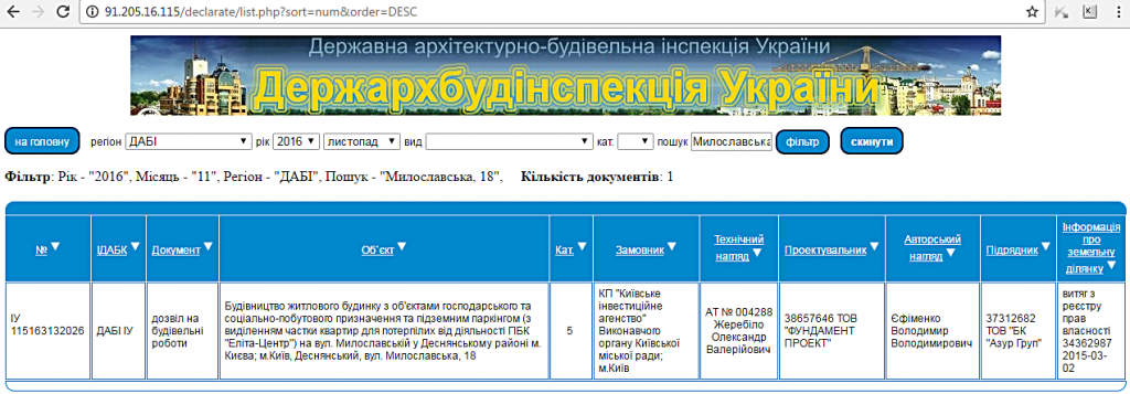ЖК на Милославской, 18 от Житлоинвестбуда разрешение на строительство