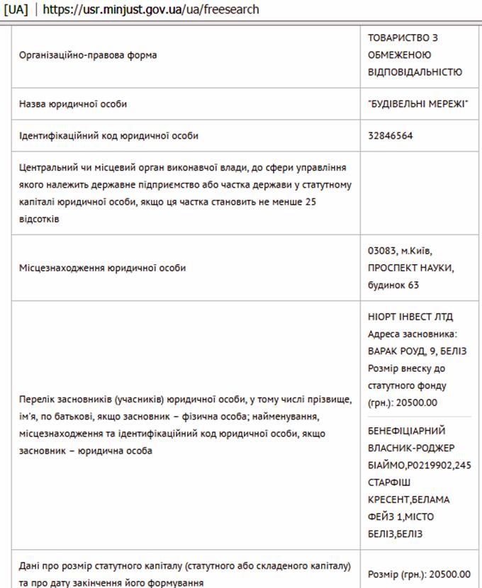 ЖК Новомостицкий от Укрбуд данные о застройщике