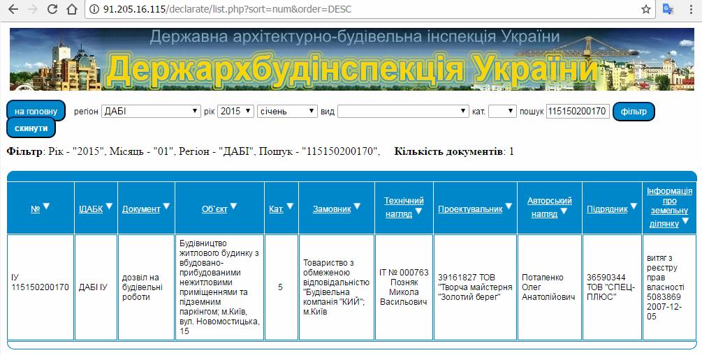 ЖК Новомостицкий от Укрбуд разрешение на строительство