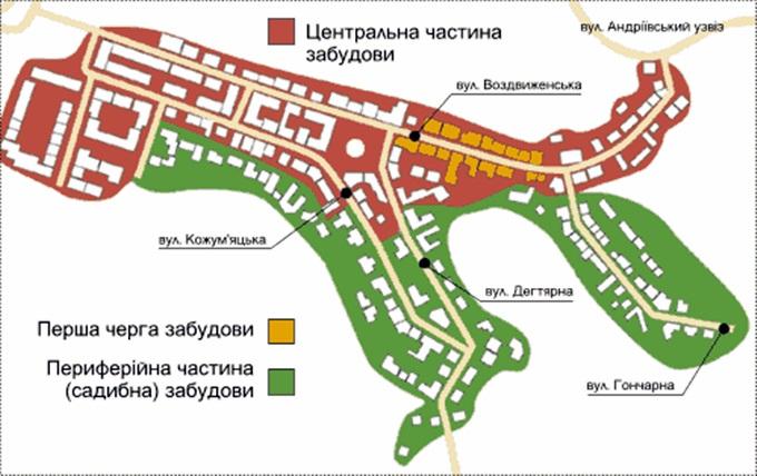 ЖК Подол Град первоначальный генплан