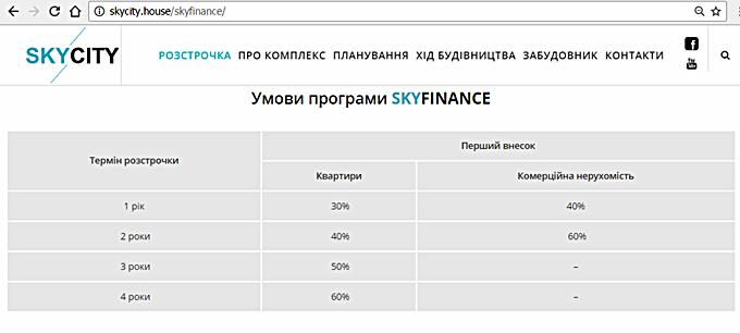 ЖК SkyCity в Борисполе условия расстрочки