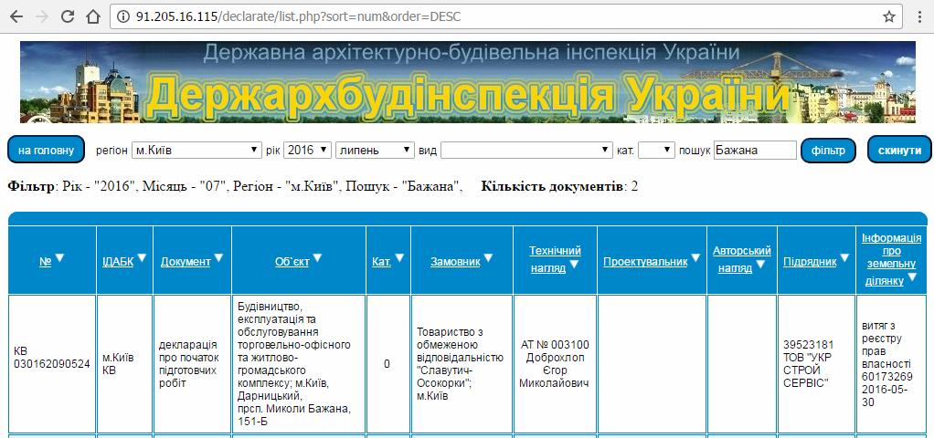 ЖК Славутич 2.0 от bUd development декларация